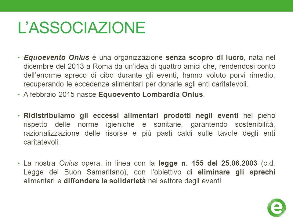 L'ASSOCIAZIONE Equoevento Onlus è una organizzazione senza scopro di lucro, nata nel dicembre del 2013 a Roma da un'idea di quattro amici che, rendend