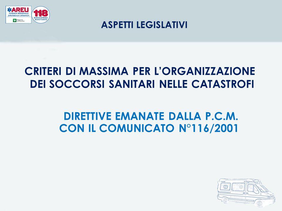 LA COEU118 COSTITUISCE L'INTERLOCUTORE PRIVILEGIATO IN CAMPO SANITARIO RAPPRESENTANTE MEDICO NEL CCS (FUNZIONE 2) OPERATORE DI CENTRALE NELLA SALA OPERATIVA Direttive emanate dalla P.C.M.