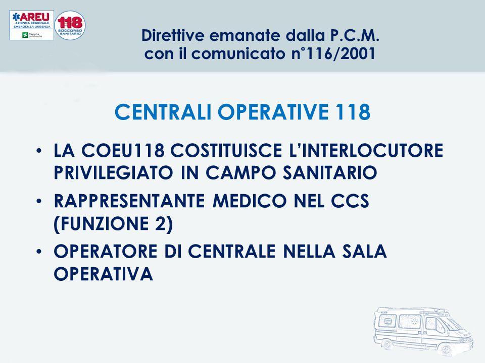 NELL'AMBITO DELLA MAXIEMERGENZA RAPPRESENTA LA PRIMA CELLULA DI COMANDO TECNICO A SUPPORTO DEL CENTRO DI COORDINAMENTO DEI SOCCORSI (CCS).
