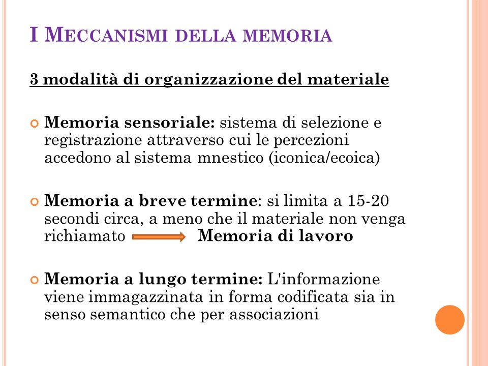 I M ECCANISMI DELLA MEMORIA 3 modalità di organizzazione del materiale Memoria sensoriale: sistema di selezione e registrazione attraverso cui le perc
