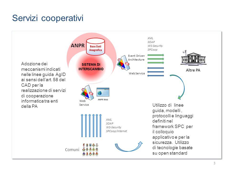 3 Servizi cooperativi Comuni XML SOAP WS-Security SPCoop/Internet Utilizzo di linee guida, modelli, protocolli e linguaggi definiti nel framework SPC per il colloquio applicativo e per la sicurezza.