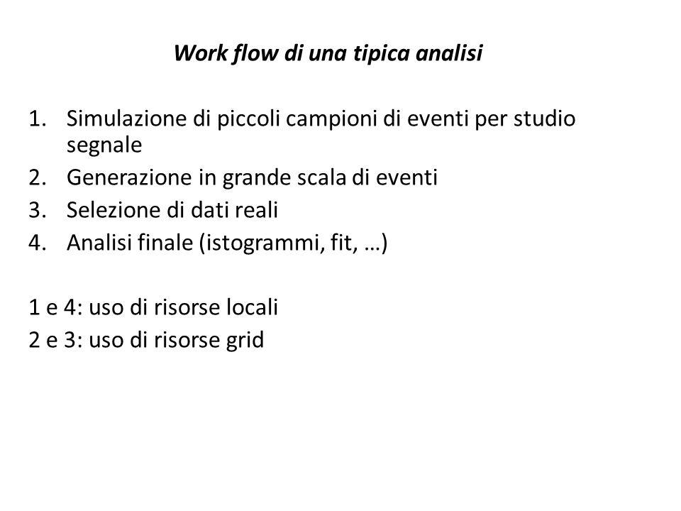 Work flow di una tipica analisi 1.Simulazione di piccoli campioni di eventi per studio segnale 2.Generazione in grande scala di eventi 3.Selezione di