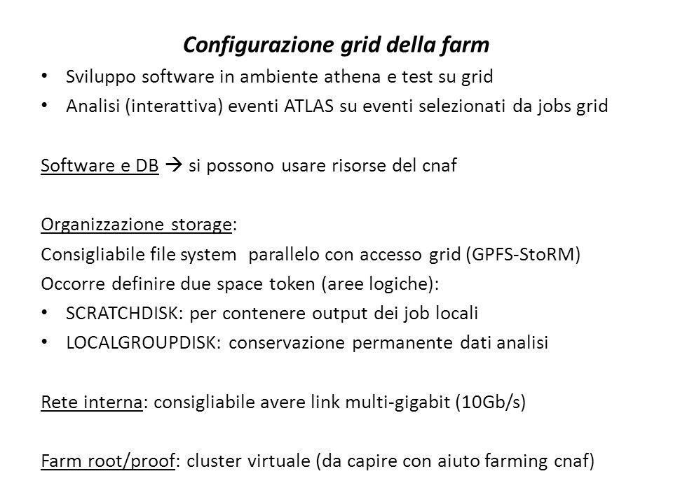 Configurazione grid della farm Sviluppo software in ambiente athena e test su grid Analisi (interattiva) eventi ATLAS su eventi selezionati da jobs gr