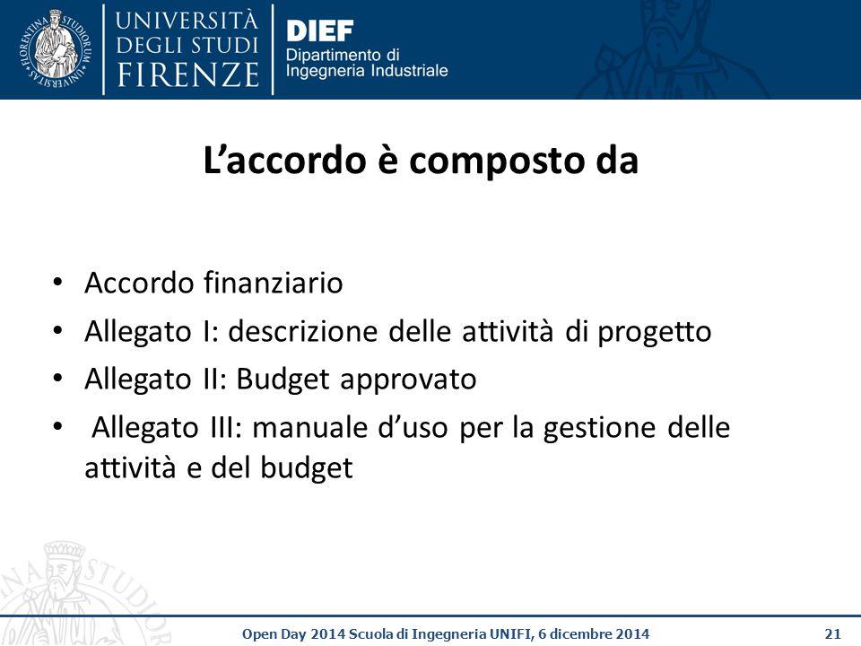 21 Open Day 2014 Scuola di Ingegneria UNIFI, 6 dicembre 2014 L'accordo è composto da Accordo finanziario Allegato I: descrizione delle attività di progetto Allegato II: Budget approvato Allegato III: manuale d'uso per la gestione delle attività e del budget