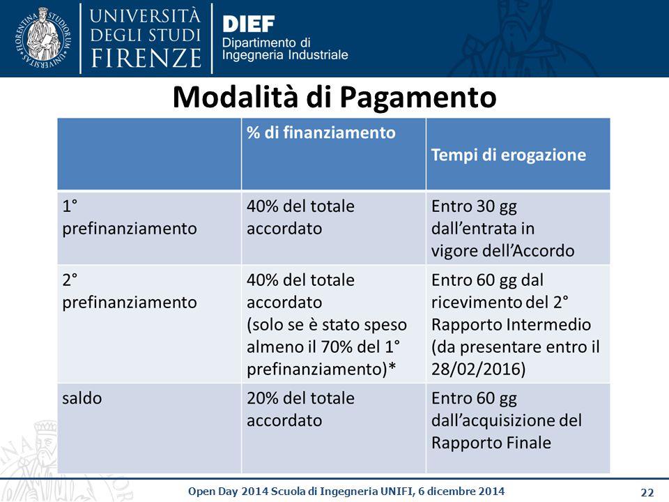 22 Open Day 2014 Scuola di Ingegneria UNIFI, 6 dicembre 2014 Modalità di Pagamento