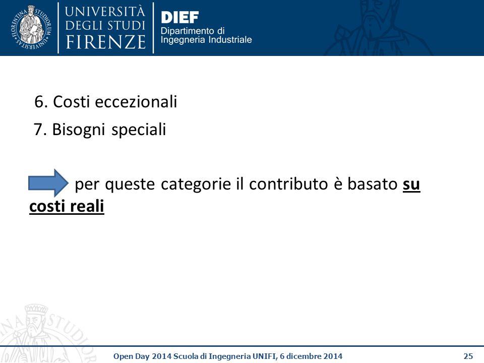 25 Open Day 2014 Scuola di Ingegneria UNIFI, 6 dicembre 2014 6.