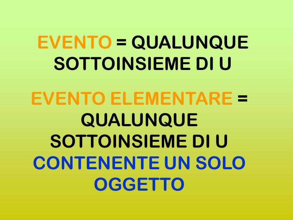 """U = spazio degli eventi Insieme dei possibili esiti di un """"esperimento"""" ESEMPIO ESPERIMENTO = LANCIO DI UN DADO U = {1, 2, 3, 4, 5, 6}"""