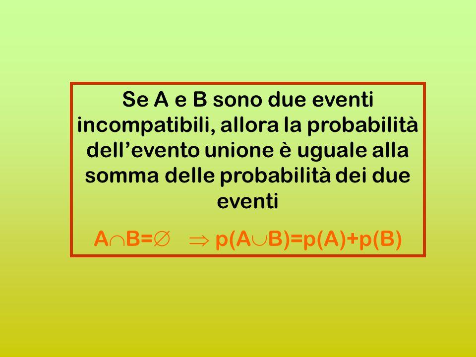 ASSIOMI DELLA PROBABILITÀ la probabilità di un evento E è un numero reale compreso tra 0 e 1 0  p(E)  1 La probabilità dell'evento certo è 1, inoltr