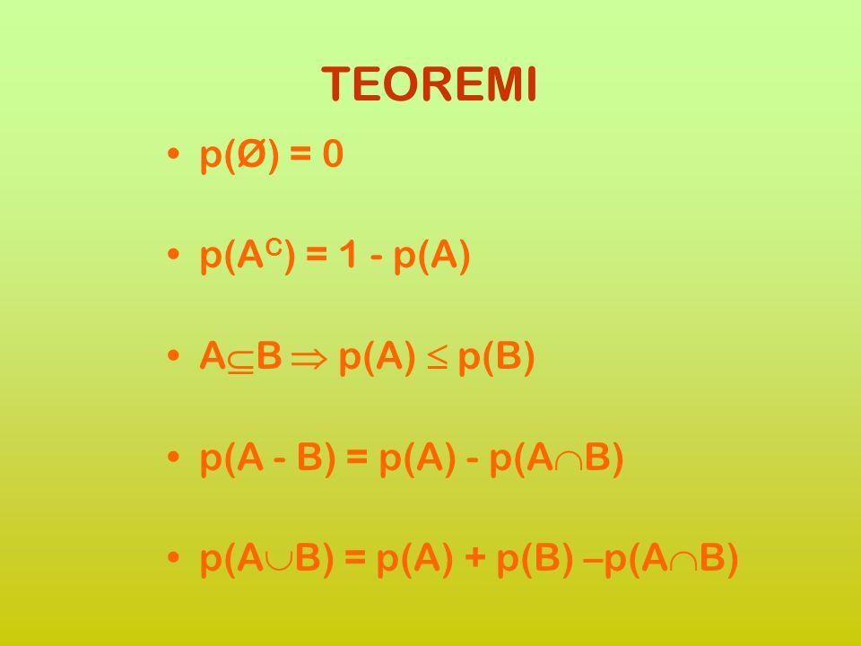 Se A e B sono due eventi incompatibili, allora la probabilità dell'evento unione è uguale alla somma delle probabilità dei due eventi A  B=  p(A 