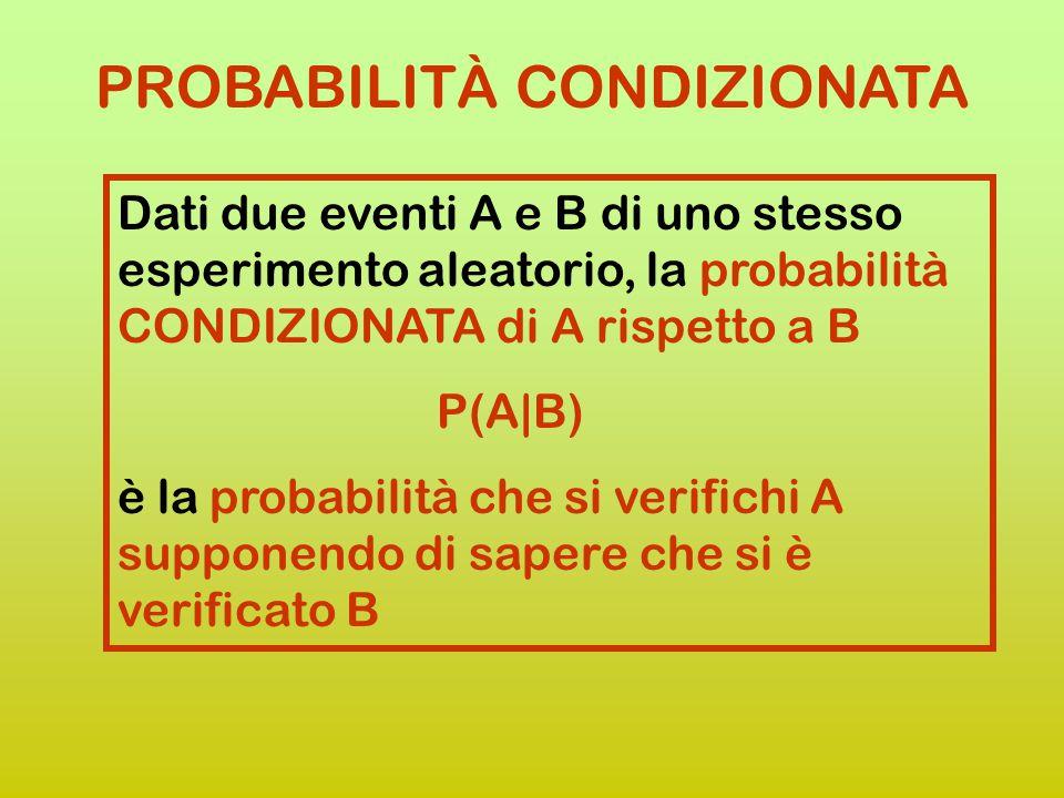 TEOREMI p(Ø) = 0 p(A C ) = 1 - p(A) A  B  p(A)  p(B) p(A - B) = p(A) - p(A  B) p(A  B) = p(A) + p(B) –p(A  B)