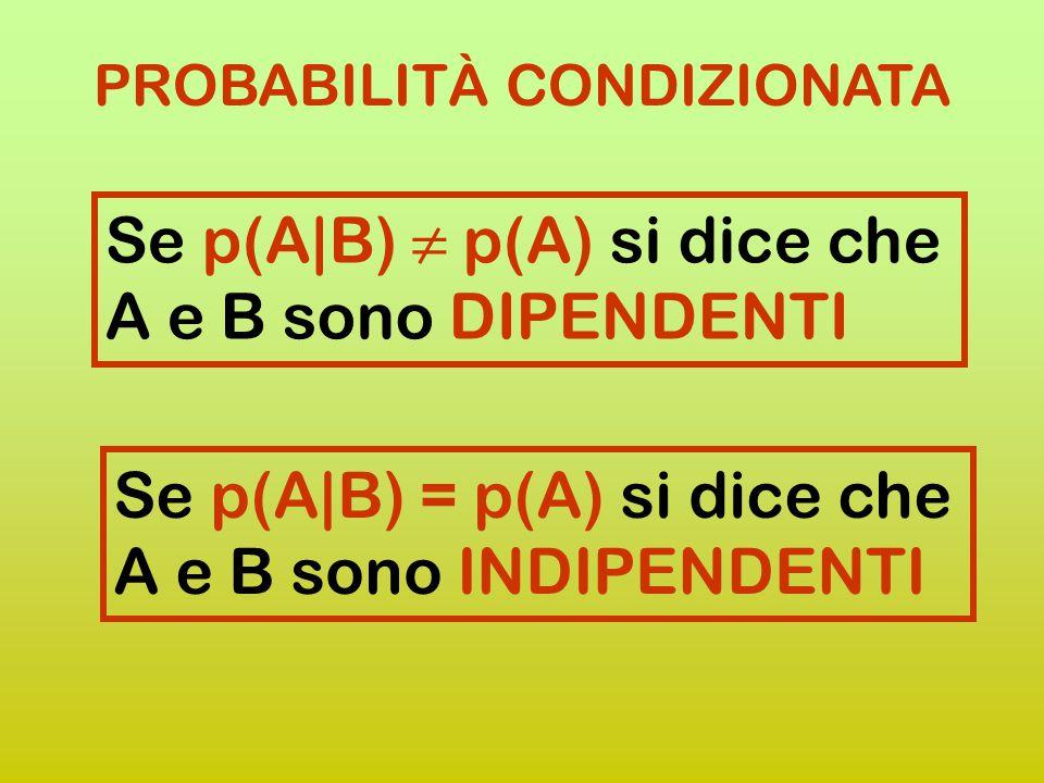 PROBABILITÀ CONDIZIONATA Dati due eventi A e B di uno stesso esperimento aleatorio, la probabilità CONDIZIONATA di A rispetto a B P(A|B) è la probabil