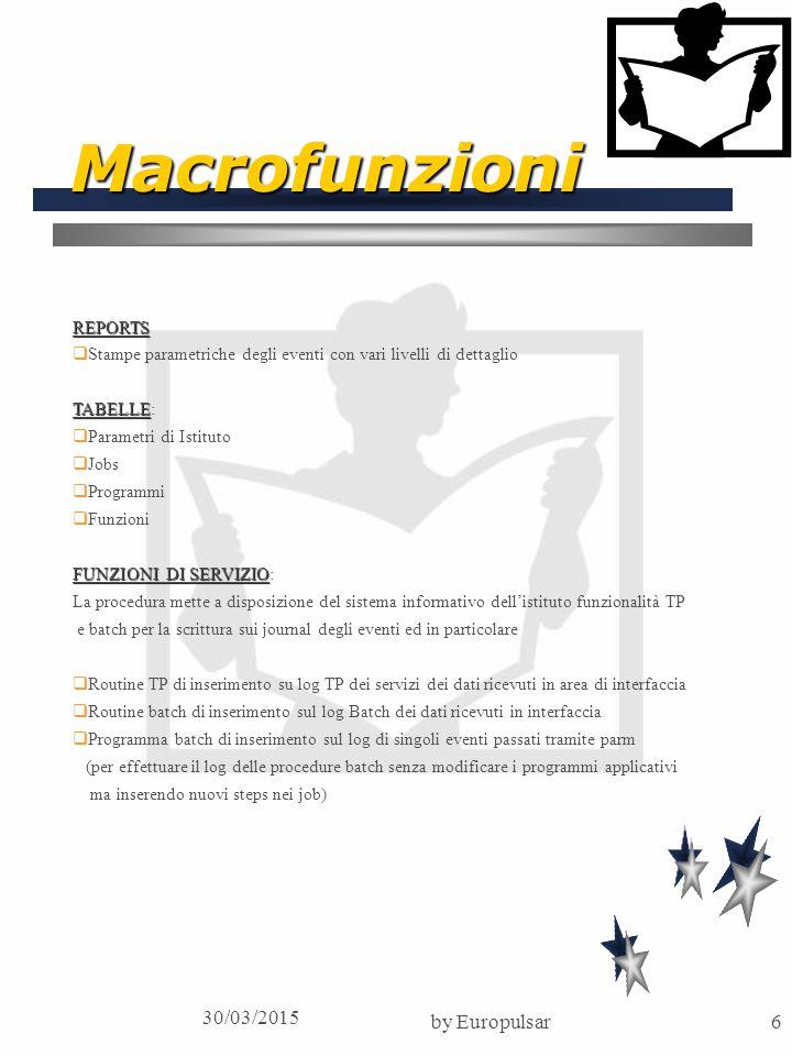 30/03/2015 by Europulsar7 Scheda tecnica Ambienti Tecnologici Disponibili Hardware: IBM 30xx, Intel-like Terminali: 3270-like, Browser, Visuali Sistema operativo: MVS-DOS/VSE, Microsoft Windows/NT (opzionale) Tp monitor: CICS/IMS, interno Strutture dati: DB2 Linguaggio: Cobol 2, MS.NET Standards Progettuali Help in linea Multibanca Multilingua Multicurrency Trasportabilita Dimensionamenti tecnici Programmi TP: 30 Programmi BATCH: 20 Linee Codice: 800.000 Mappe:10 Archivi/Tabelle: 10 Oneri di interfacciamento 1,5 mesi/uomo Manutenzione 12% sul prodotto Mainframe 15% sul prodotto Server