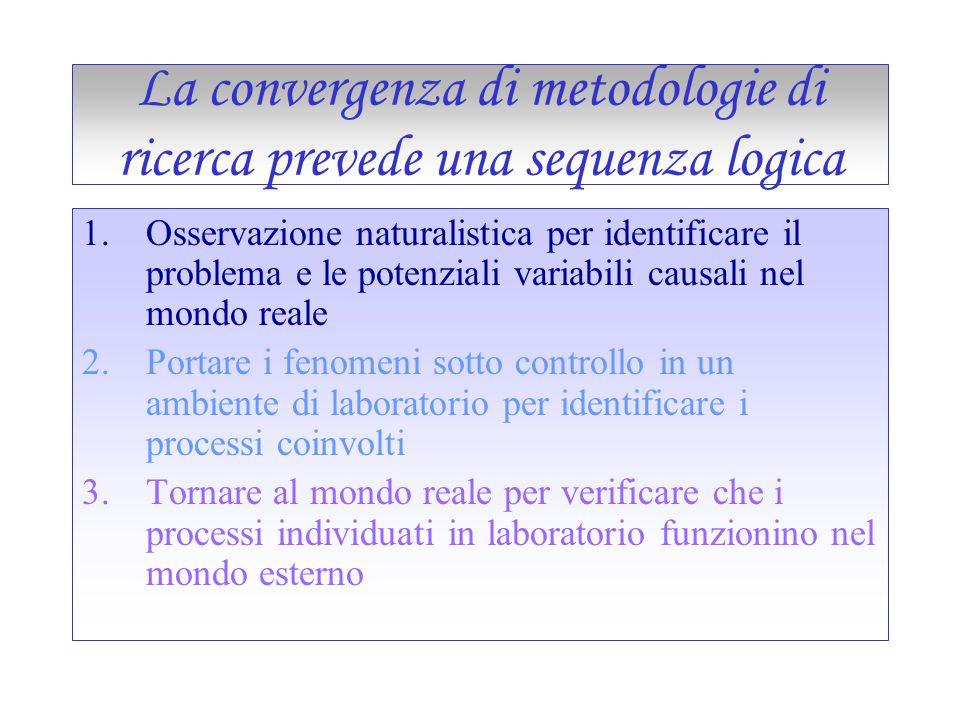 La ricerca in psicologia dello sviluppo  Ricerca di base  Ricerca applicata  Approccio naturalistico: osservazione e descrizione dello sviluppo nel