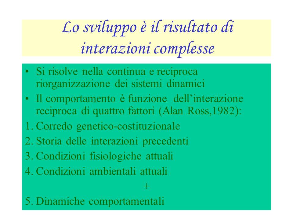 Il ruolo della teoria nella ricerca scientifica Osservazioni iniziali Formulazione teorica Ipotesi Rifiuto della teoria attuale Assunzione e adattamen