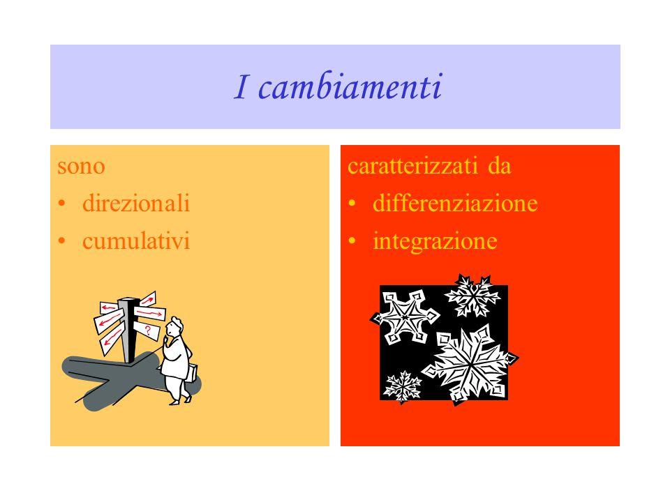 I cambiamenti sono direzionali cumulativi caratterizzati da differenziazione integrazione