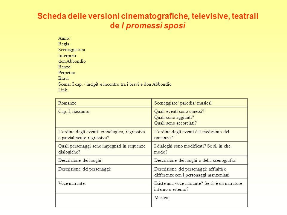 Anno: Regia: Sceneggiatura: Interpreti: don Abbondio Renzo Perpetua Bravi Scena: I cap.