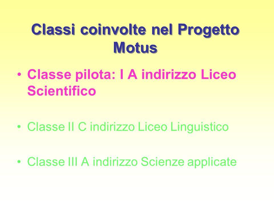 Classi coinvolte nel Progetto Motus Classe pilota: I A indirizzo Liceo Scientifico Classe II C indirizzo Liceo Linguistico Classe III A indirizzo Scienze applicate