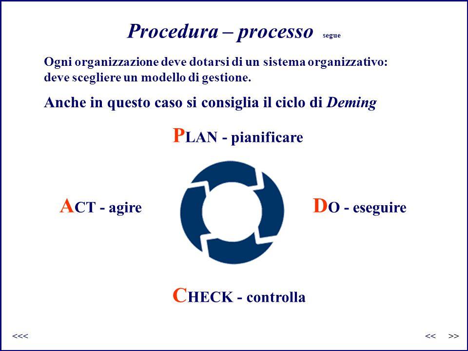 Procedura – processo segue Anche in questo caso si consiglia il ciclo di Deming P LAN - pianificare Ogni organizzazione deve dotarsi di un sistema org