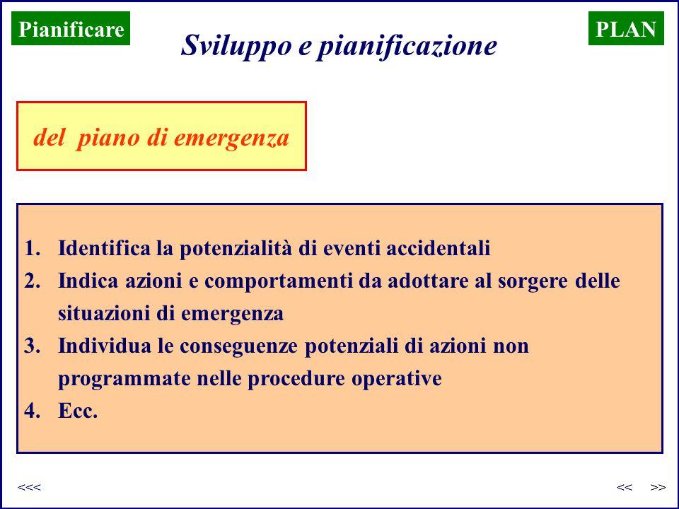 1.Identifica la potenzialità di eventi accidentali 2.Indica azioni e comportamenti da adottare al sorgere delle situazioni di emergenza 3.Individua le