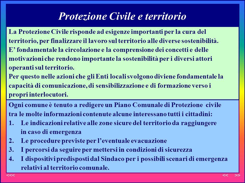 Ogni comune è tenuto a redigere un Piano Comunale di Protezione civile tra le molte informazioni contenute alcune interessano tutti i cittadini: 1.Le