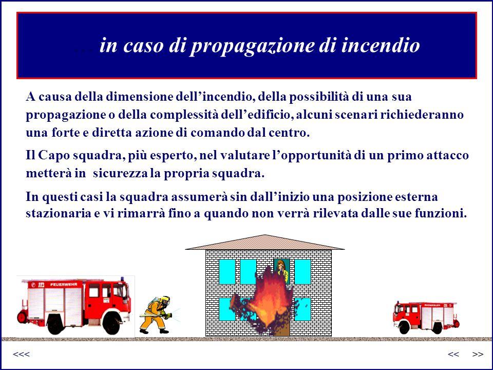 … in caso di propagazione di incendio A causa della dimensione dell'incendio, della possibilità di una sua propagazione o della complessità dell'edifi