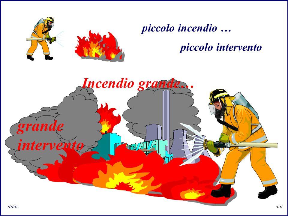 incendio piccolo incendio … Incendio grande… piccolo intervento grande intervento <<<<<