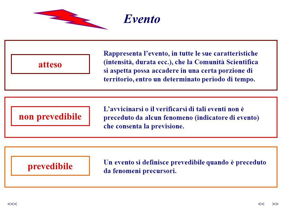Il piano di emergenza È l'insieme delle procedure da porre in essere nei vari scenari ipotizzabili Deve contemplare ciascun evento, per ciascuna area di rischio omogeneo deve rispondere alle seguenti domande: quandodove come chi cosa >><<<<<