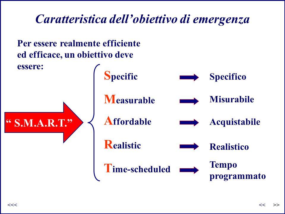 """Caratteristica dell'obiettivo di emergenza Per essere realmente efficiente ed efficace, un obiettivo deve essere: """" S.M.A.R.T."""" S pecific M easurable"""