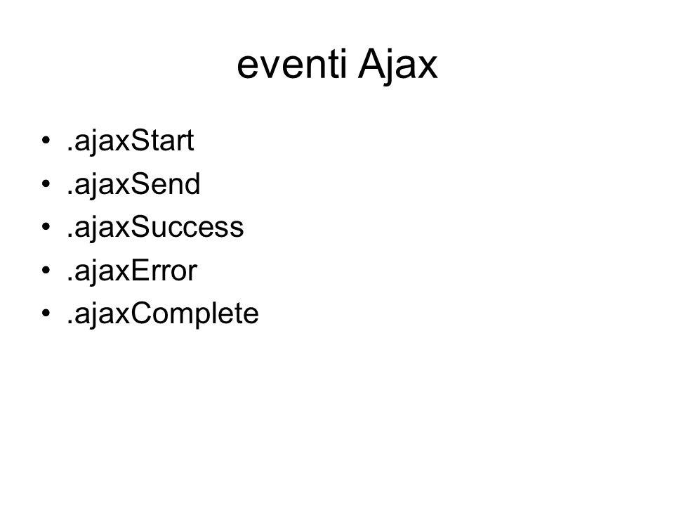 eventi Ajax.ajaxStart.ajaxSend.ajaxSuccess.ajaxError.ajaxComplete