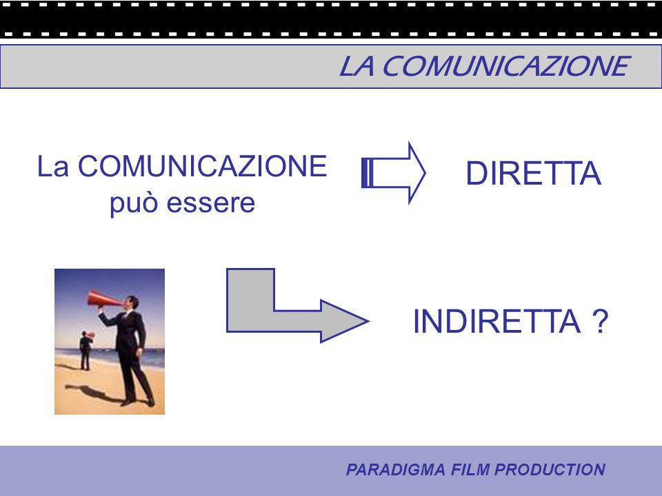 2 - La comunicazione PARADIGMA FILM PRODUCTION LA COMUNICAZIONE La COMUNICAZIONE può essere DIRETTA INDIRETTA ?
