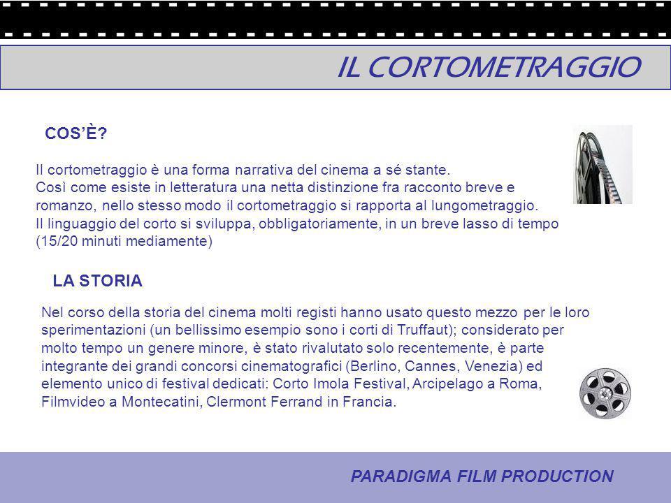 20 - La comunicazione PARADIGMA FILM PRODUCTION IL CORTOMETRAGGIO COS'È? Il cortometraggio è una forma narrativa del cinema a sé stante. Così come esi
