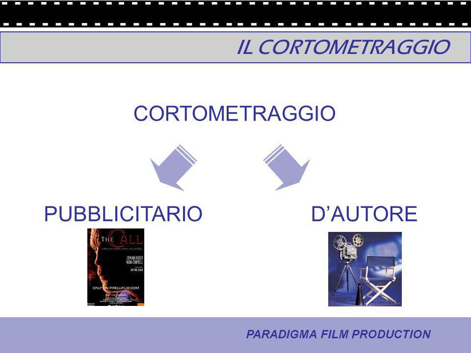 21 - La comunicazione PARADIGMA FILM PRODUCTION IL CORTOMETRAGGIO CORTOMETRAGGIO PUBBLICITARIOD'AUTORE