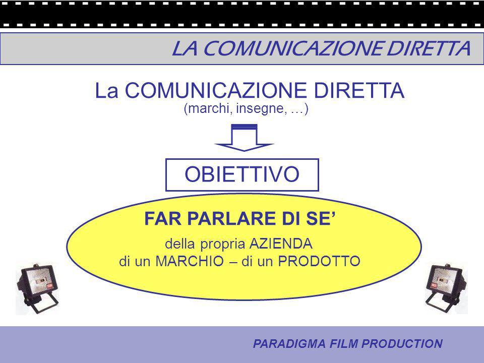 3 - La comunicazione PARADIGMA FILM PRODUCTION LA COMUNICAZIONE DIRETTA La COMUNICAZIONE DIRETTA (marchi, insegne, …) OBIETTIVO FAR PARLARE DI SE' della propria AZIENDA di un MARCHIO – di un PRODOTTO