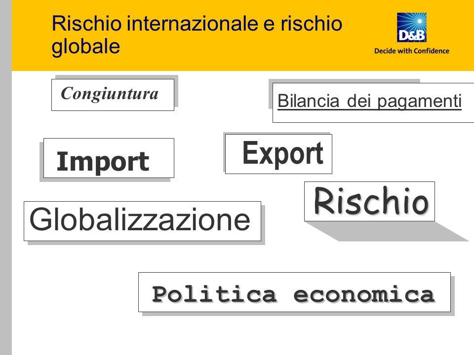 Import Export Bilancia dei pagamenti Globalizzazione Congiuntura Politica economica Rischio Rischio internazionale e rischio globale