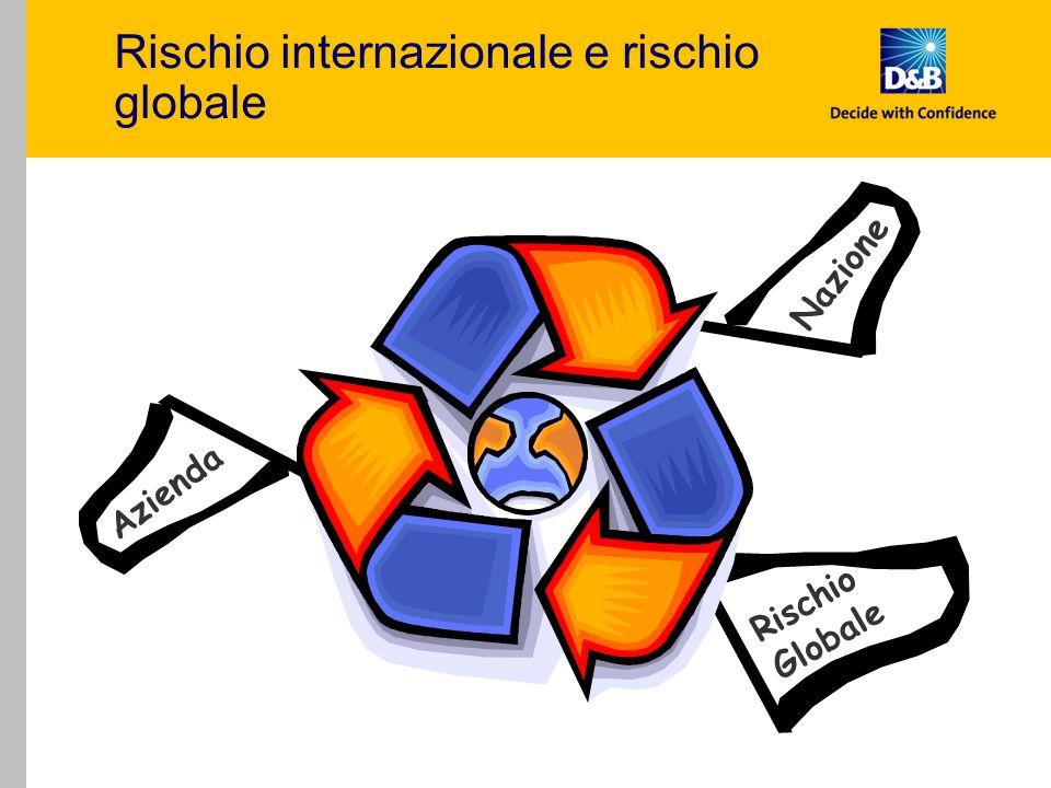 Nazione Azienda Rischio Globale Rischio internazionale e rischio globale