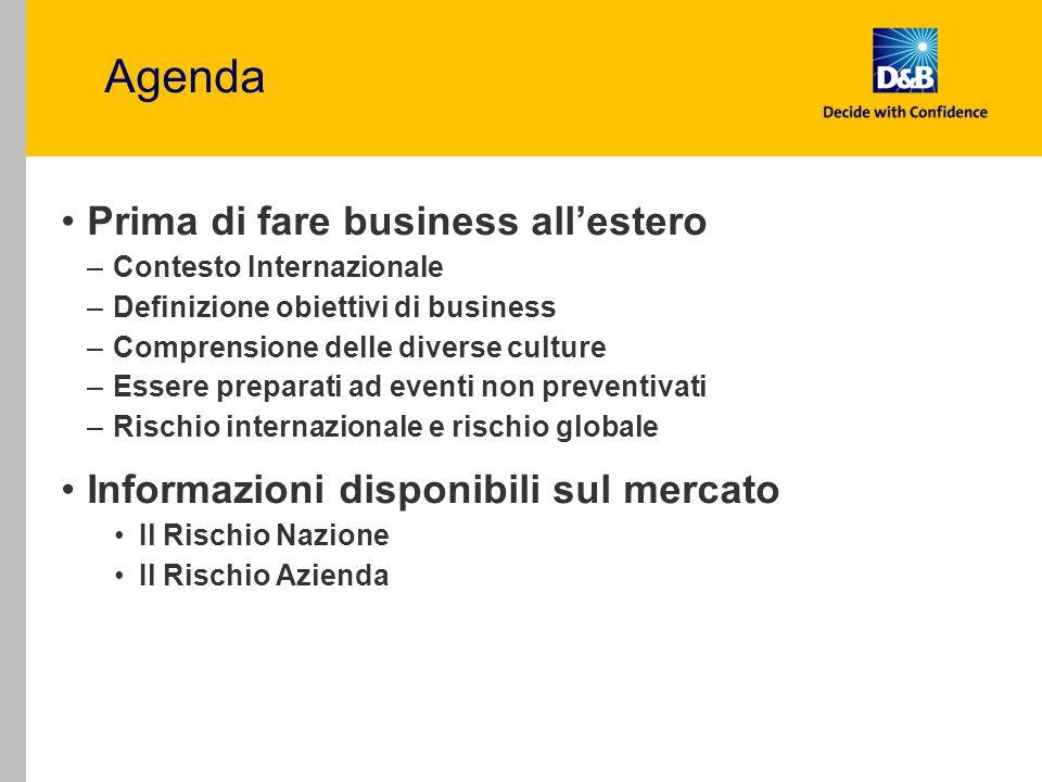 Prima di fare business all'estero –Contesto Internazionale –Definizione obiettivi di business –Comprensione delle diverse culture –Essere preparati ad