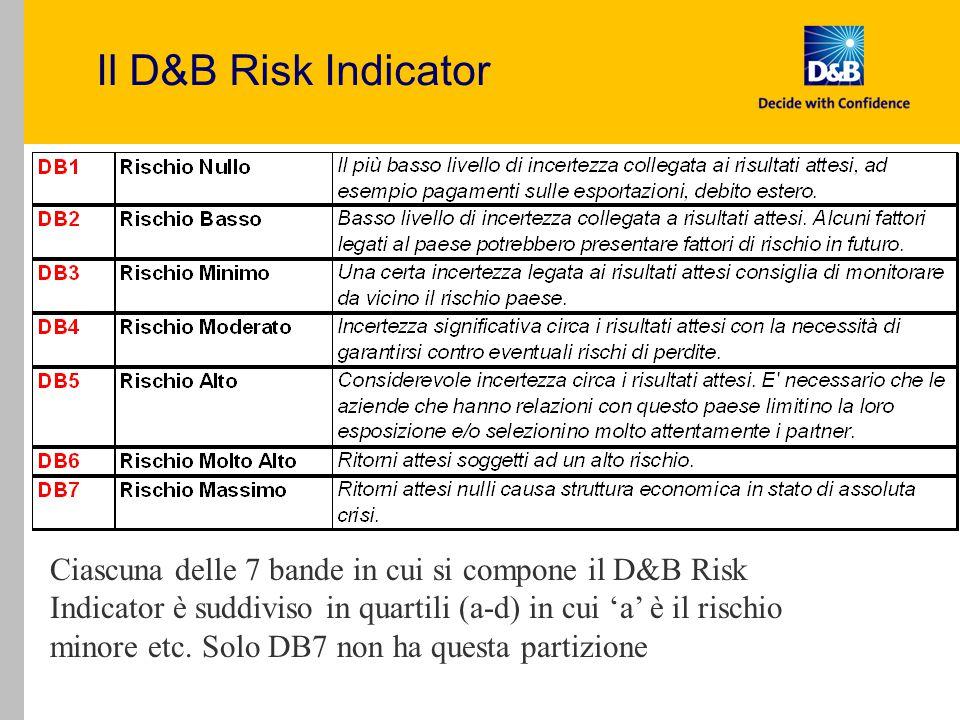 Il D&B Risk Indicator Ciascuna delle 7 bande in cui si compone il D&B Risk Indicator è suddiviso in quartili (a-d) in cui 'a' è il rischio minore etc.