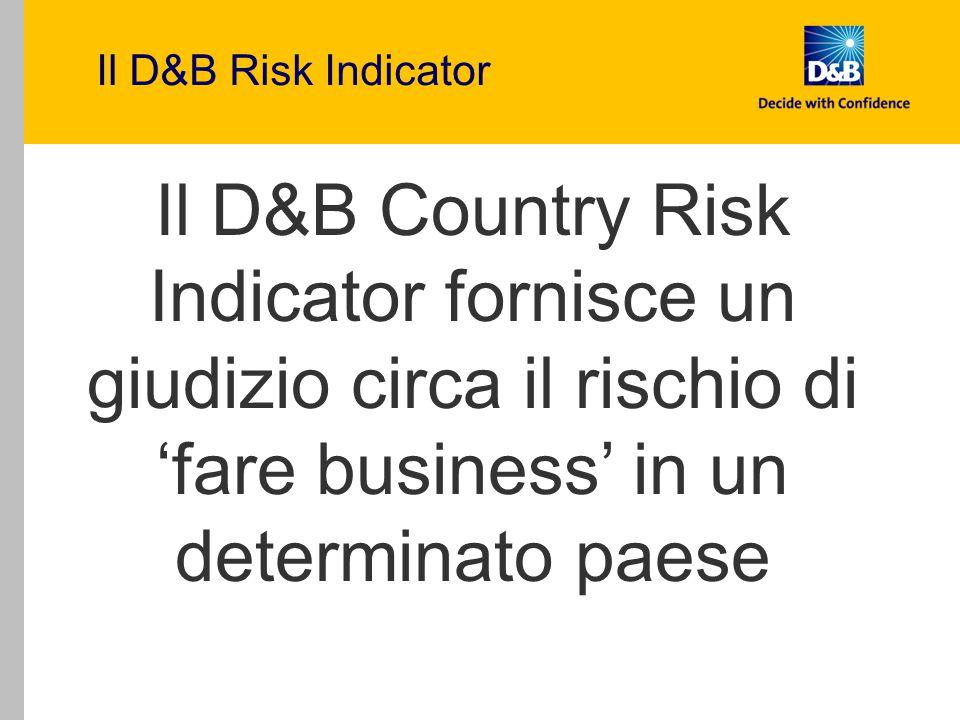 Il D&B Country Risk Indicator fornisce un giudizio circa il rischio di 'fare business' in un determinato paese Il D&B Risk Indicator