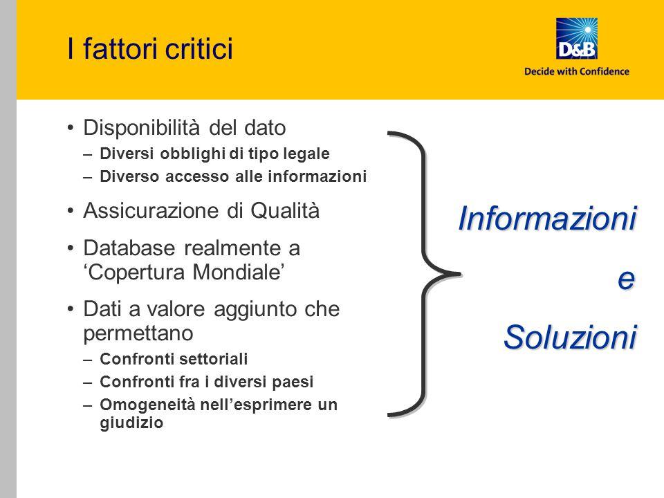 I fattori critici Disponibilità del dato –Diversi obblighi di tipo legale –Diverso accesso alle informazioni Assicurazione di Qualità Database realmen