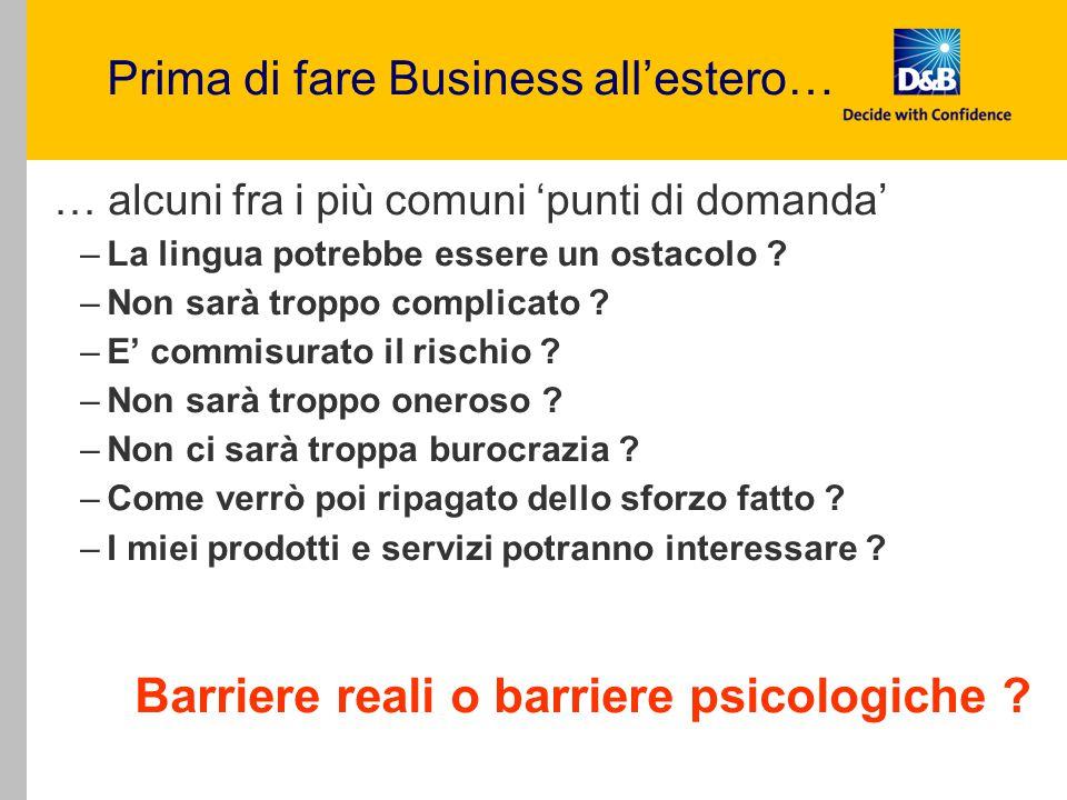 Prima di fare Business all'estero… … alcuni fra i più comuni 'punti di domanda' –La lingua potrebbe essere un ostacolo ? –Non sarà troppo complicato ?