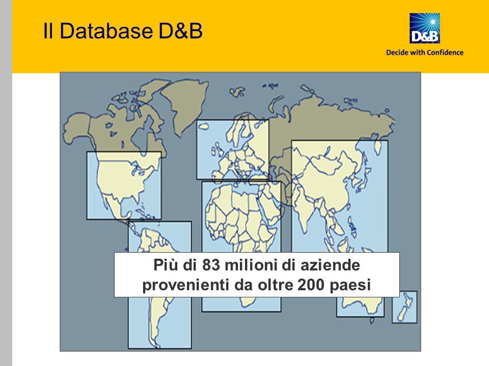 Il Database D&B Più di 83 milioni di aziende provenienti da oltre 200 paesi