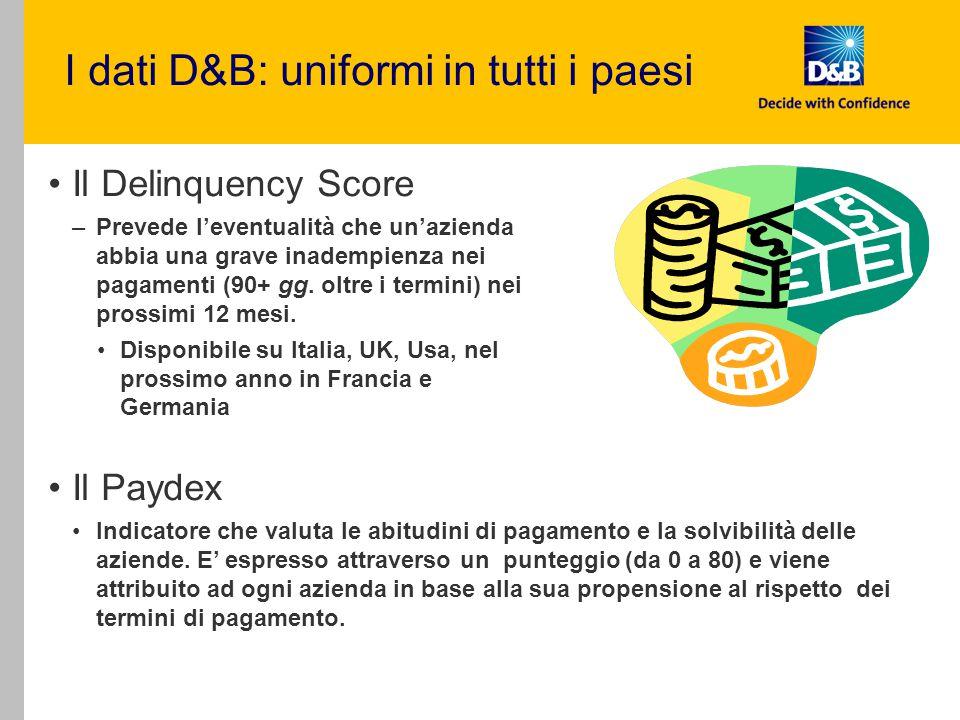 I dati D&B: uniformi in tutti i paesi Il Delinquency Score –Prevede l'eventualità che un'azienda abbia una grave inadempienza nei pagamenti (90+ gg. o