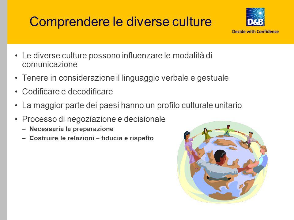 Le diverse culture possono influenzare le modalità di comunicazione Tenere in considerazione il linguaggio verbale e gestuale Codificare e decodificar