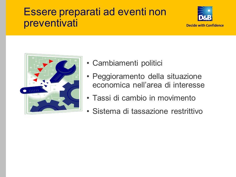 Cambiamenti politici Peggioramento della situazione economica nell'area di interesse Tassi di cambio in movimento Sistema di tassazione restrittivo Es