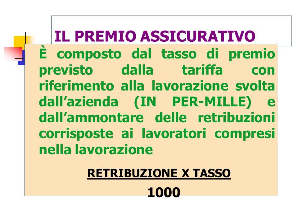 IL PREMIO ASSICURATIVO È composto dal tasso di premio previsto dalla tariffa con riferimento alla lavorazione svolta dall'azienda (IN PER-MILLE) e dall'ammontare delle retribuzioni corrisposte ai lavoratori compresi nella lavorazione RETRIBUZIONE X TASSO 1000