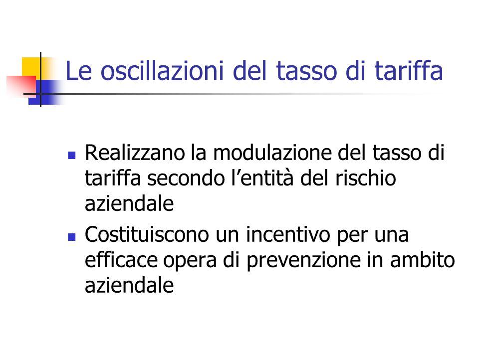 Le oscillazioni del tasso di tariffa Realizzano la modulazione del tasso di tariffa secondo l'entità del rischio aziendale Costituiscono un incentivo per una efficace opera di prevenzione in ambito aziendale