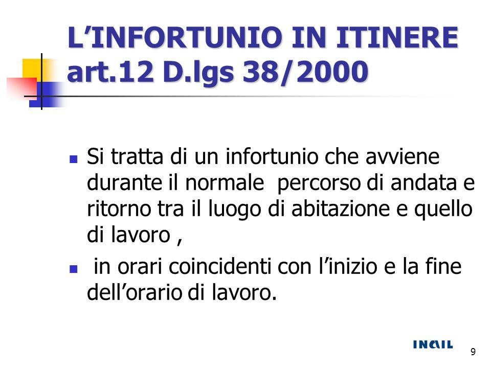 9 L'INFORTUNIO IN ITINERE art.12 D.lgs 38/2000 Si tratta di un infortunio che avviene durante il normale percorso di andata e ritorno tra il luogo di abitazione e quello di lavoro, in orari coincidenti con l'inizio e la fine dell'orario di lavoro.