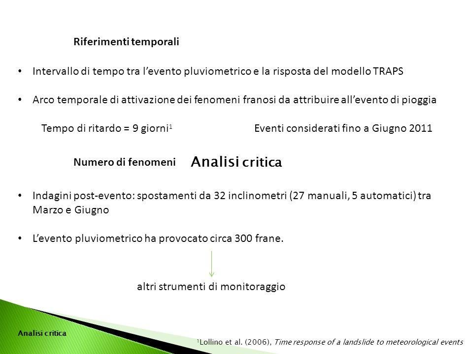 Analisi critica 1 Lollino et al.