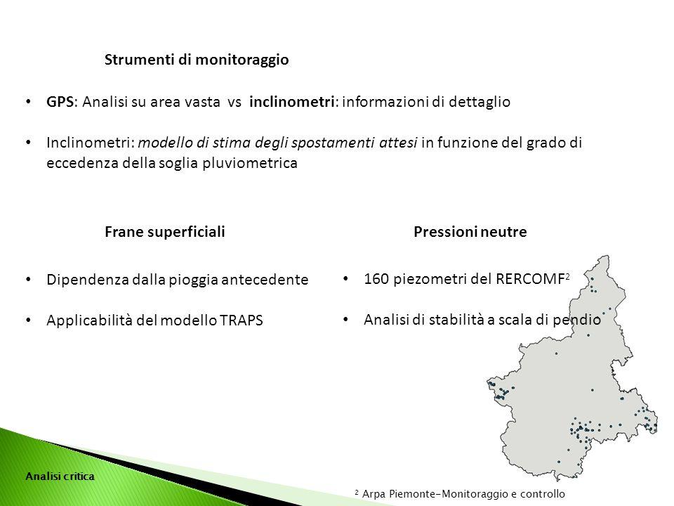 Strumenti di monitoraggio GPS: Analisi su area vasta vs inclinometri: informazioni di dettaglio Inclinometri: modello di stima degli spostamenti attes