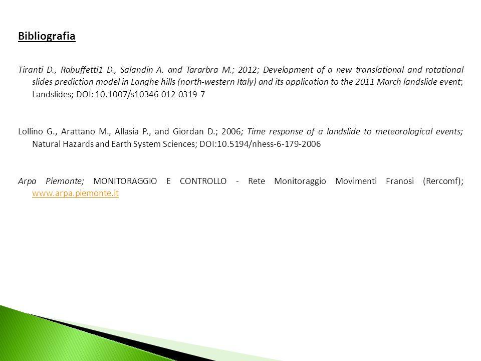 Bibliografia Tiranti D., Rabuffetti1 D., Salandin A. and Tararbra M.; 2012; Development of a new translational and rotational slides prediction model
